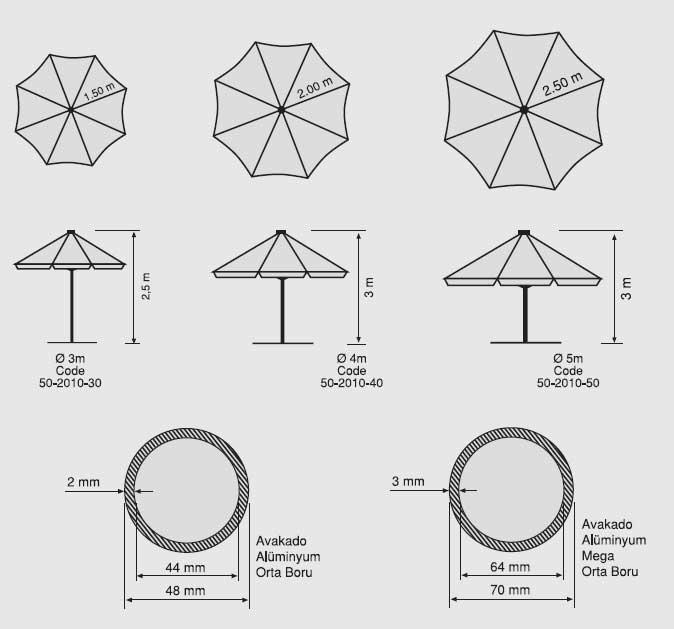Şemsiye Ölçüleri & Ebatları